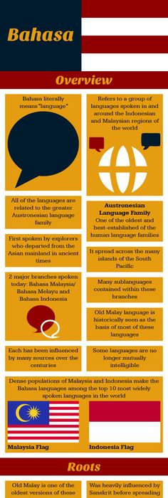 Learn Malay - Quick Online Learning - ILanguages.org