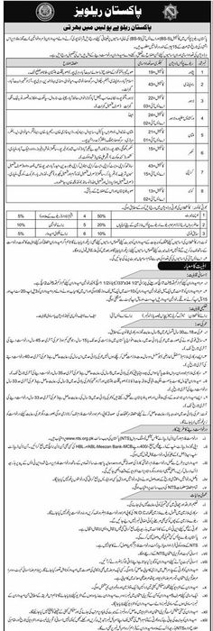 New Jobs In Govt Millat Degree College Multan  May   Jobs