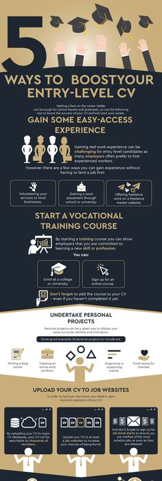 Writing A CV Can Be Challenging. This Handy Infographic Shows 5 Ways You  Can Boost Your Own Entry Level CV And Gain Your First Step On The Career  Ladder.