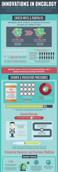 15_00813 Infographics Pinterest Infographics