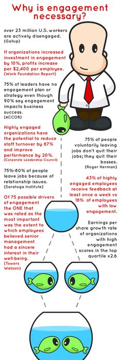 Why Employee Engagement Adds More Value Than Just The Bottom Line