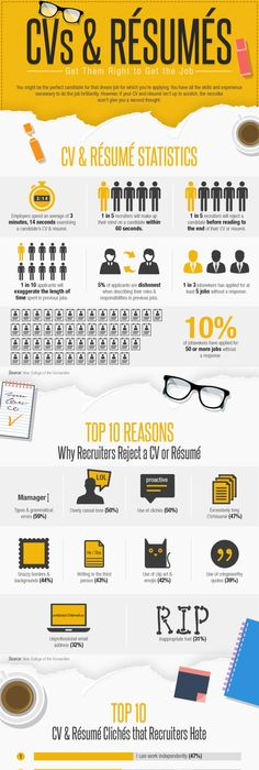 How To Start Your #Resume - #DSS #staffing Let our 15 years of