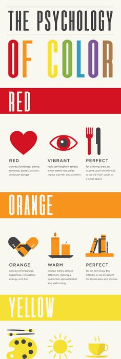 What Colours Say About Your Brand True colors Infographic and
