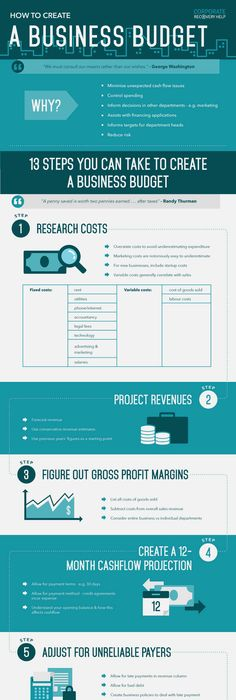 Small Business Start up Guide  Important Things You Must Not Forget     A Simple Small Business Budget Template