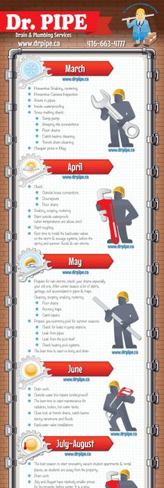 Home Maintenance Checklist Printable  Logo Home Maintenance