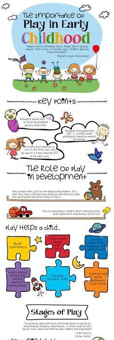 Oxford reading tree stage 1 stage 12 phonics pinterest the importance of play in early childhood fandeluxe Choice Image