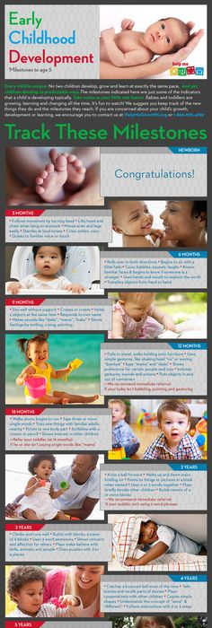 Major Developmental Milestones For Children Aged   Evolution