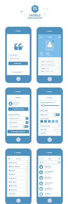 Liner Wireframe Kit  Wireframe    Wireframe Ui Ux And