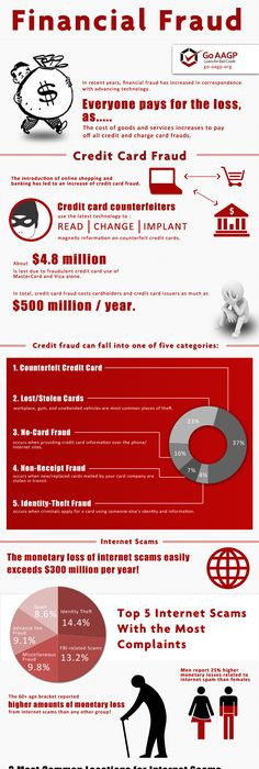 fraud alert how to protect yourself against financial fraud our infographic portfolio 1 client s work pinterest