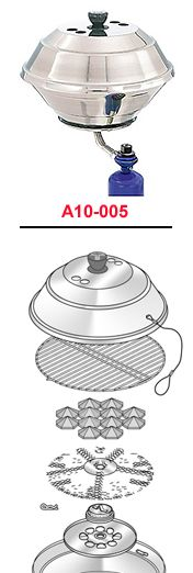 Magic bullet baby bullet replacement parts date dial storage cups magma a10 215 marine kettle gas grill with hinged lid grill fandeluxe Images