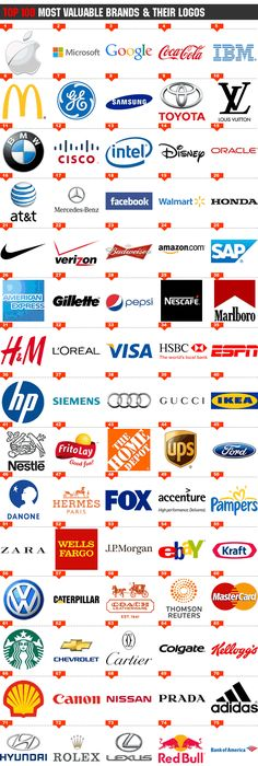 100 Most Valuable Brand Logos