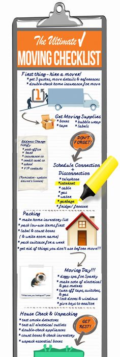 Moving Guide  Printable ChangeOfAddress Checklist  Change