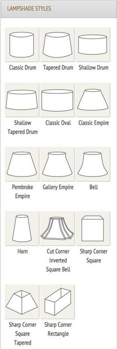 How To Measure A Lamp Shade How To Measure Your Lampshade  Oka  Aydinlatma  Pinterest  Lamp