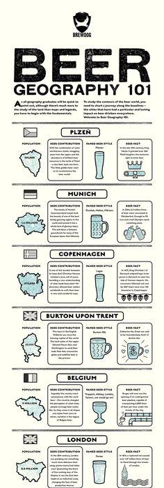 Periodic Table of Beerso scientific Drop Some Beer Knowledge - new tabla periodica con valencias imprimible