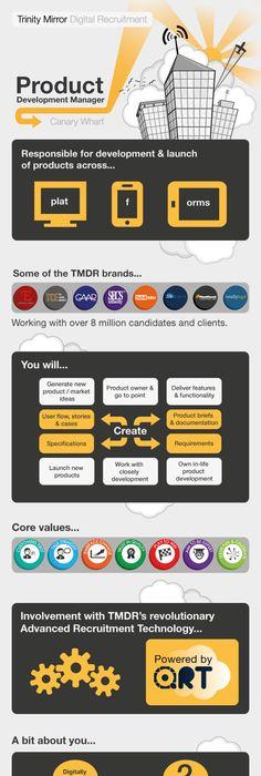 Social Content Guru Infographic Job Description For Further