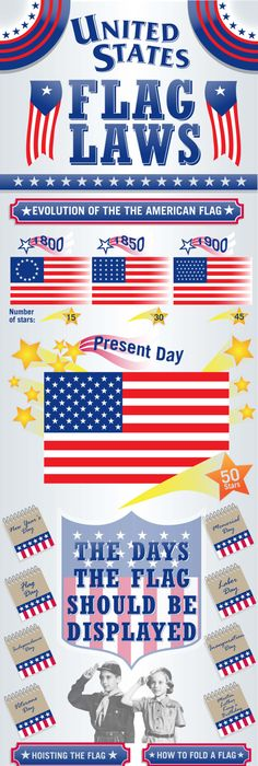Displaying the flag proper american flag etiquette american flag united states flag laws infographic people should read this sciox Choice Image