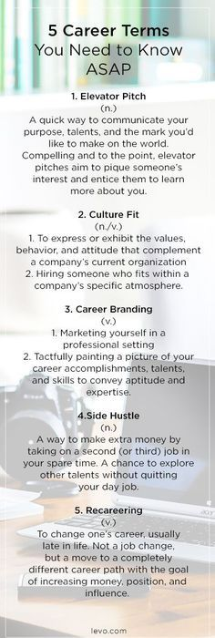 Career Jargon. No need to be embarrassed. We\u0027ve got just the cheat