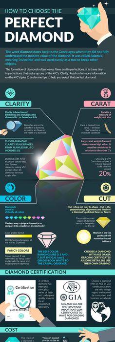 Diamond Grading Chart   Diamonds Are A Girls Best Friend