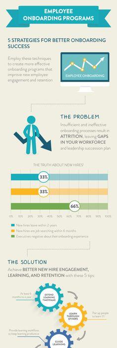 4 Things You Can Do To Boost Employee Engagement \u003e\u003e\u003e\u003e Employee