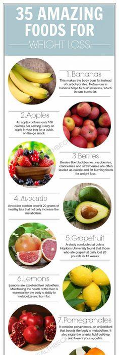 Vitamin e loose skin weight loss image 9