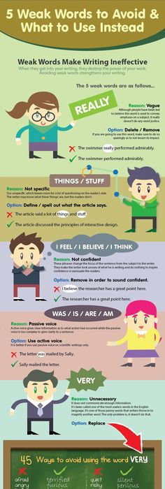 16 boring words what to use instead infographic infographic infographic these 5 words are making you a weaker writer urtaz Image collections