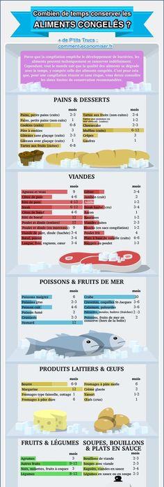 5 fruits et l gumes par jour coach en couches couches l gumes et fruit - Retour de couche combien de temps ...