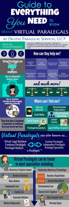 wwwschools There is nothing wrong with being a paralegal