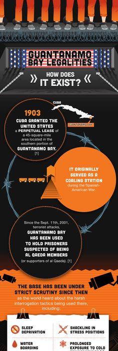 Guantanamo Bay Prison, Cuba Colonialism \ Imperialism part II - invitation letter for us visa cuba