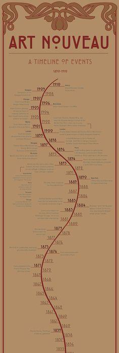 Sample Calendar Timeline Sample Bootstrap Code Of Timeline Design
