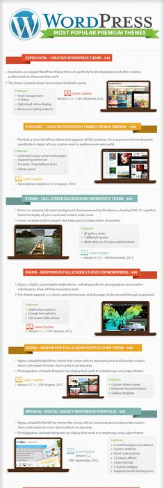 Our Community - WordPress Theme • Download ➝… | Magazine Wordpress ...