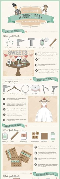 Cuntos tipos de novias hay inspiracin para bodas pinterest do it yourself wedding ideas for the modern bride infographics solutioingenieria Images