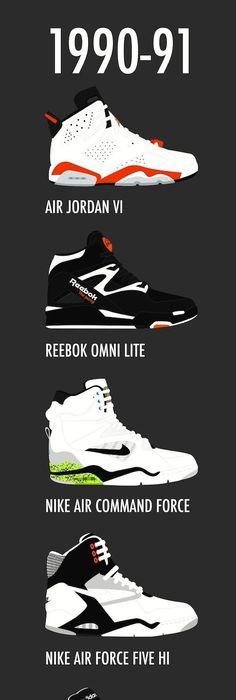 fila shoes nzbgeek infowars
