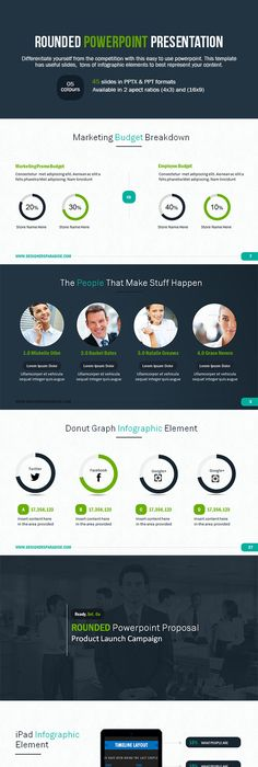 Digit OneStop Awesome Business Ppt Design  Ux  Ui