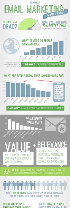 infographic interesting survey on email and mobile marketing