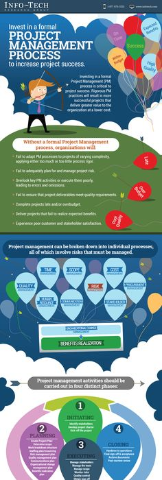 Pin by Vicki Brown Taufen on Career Pinterest Project management