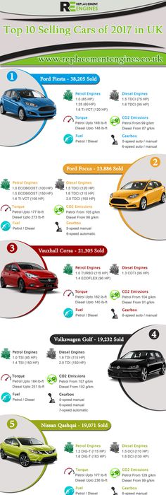 Top 10 Fastest Sports Cars.... Some of these are a little off now ...