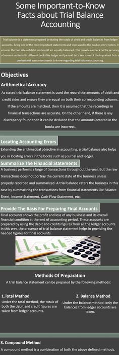 20 Basic Accounting Terms, Acronyms and Abbreviations Students - fresh 6 profit and loss statement for small business