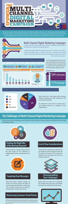 Digital Marketing Strategy Planning Tool HttpWwwIcesugarmedia