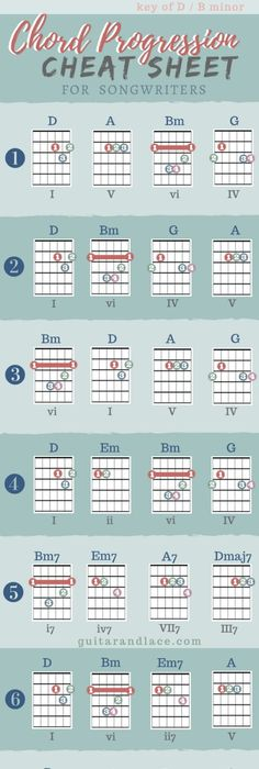 Songwriting | Guitar chord progressions, Guitar chords and Guitars