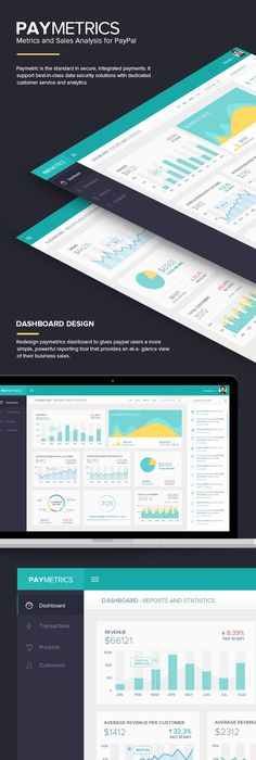 Honorable Mentions In The  Dashboard Design And  Visual