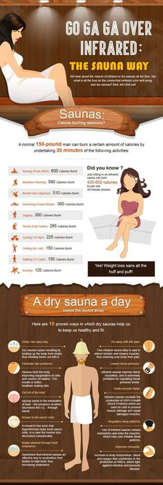 Infrared Sauna Treatment Are The Claims Backed Up