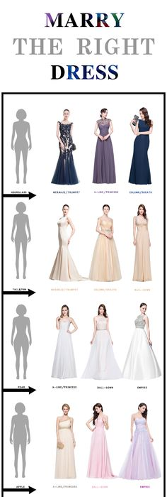 Ultimate Guide To Wedding Dresses Everything You Need to Know ...