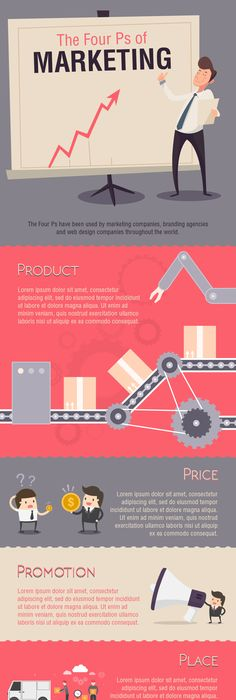 Product Life Cycle Free Template Infographic Template Infographic - fresh 7 free statement of work templates