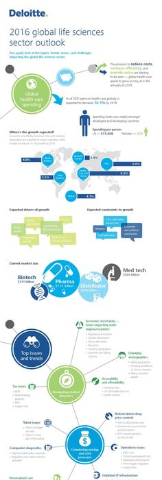 POA u2013 Plan of Action của Digital marketing Plan Khóa học Internet - copy digital product blueprint download