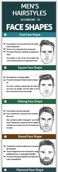 Finding The Right Haircut For You Face Shapes Haircuts And Curly