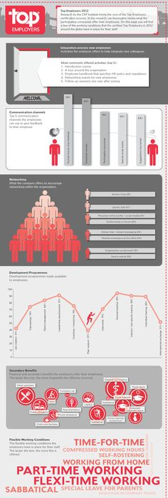 HOW THE CLOUD IS IMPACTING HR NorthgateArinso Recruitment