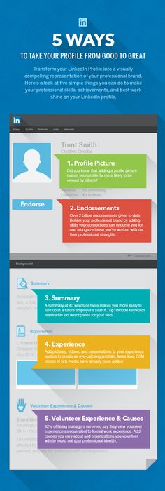 37 ways to make sure you are getting the most out of your LinkedIn - best of blueprint software systems linkedin
