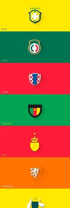 Anfitrión, Logo, Campeón y Balón de todos los Mundiales - #FIFA - fresh grupos de la tabla periodica unam