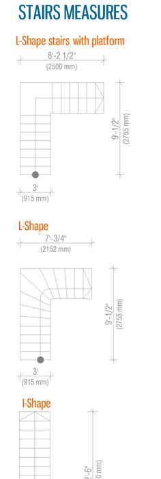 Building Access Ramp Slope or Pitch Requirements - Ramp Angles DIY - comment calculer le dpe d une maison