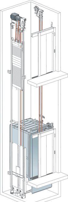 Elevator Cab Interiors Schindler 3300 Cab Configurator desktop - fresh blueprint apple configurator